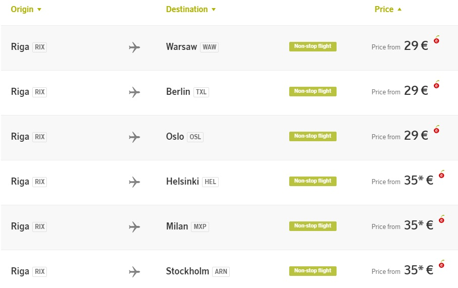 airbaltic discount
