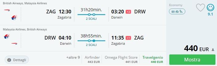 flights from zagreb to australia