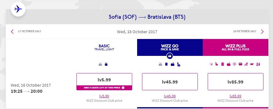 WizzAir New Route Sofia to BRATISLAVA