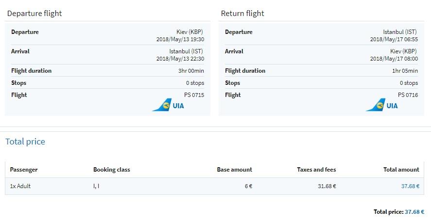 cheap flights to turkey from kyiv