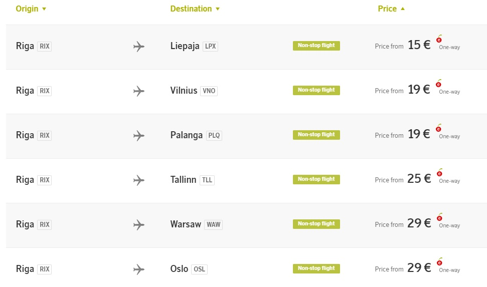 Airbaltic sweet flight deals tickets from 15 travelfree for Cost of plane ticket to germany
