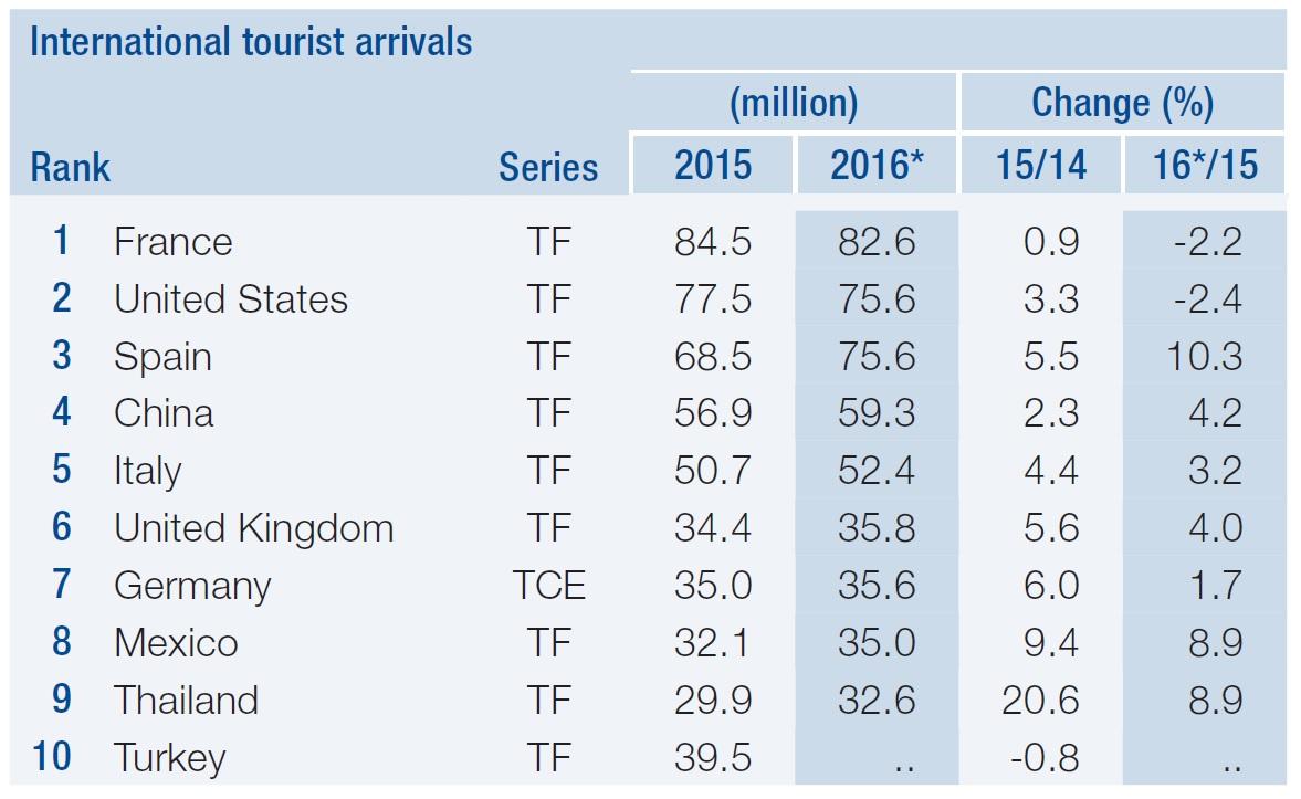 international tourism Thomas more hogeschool ✓ bacheloropleidingen en graduaatsopleidingen  professionele bachelor (engels): international tourism and leisure (english).