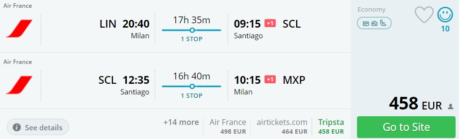 milan to chile
