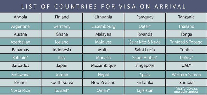 Pakistan visa on arrival extended to 50 countries