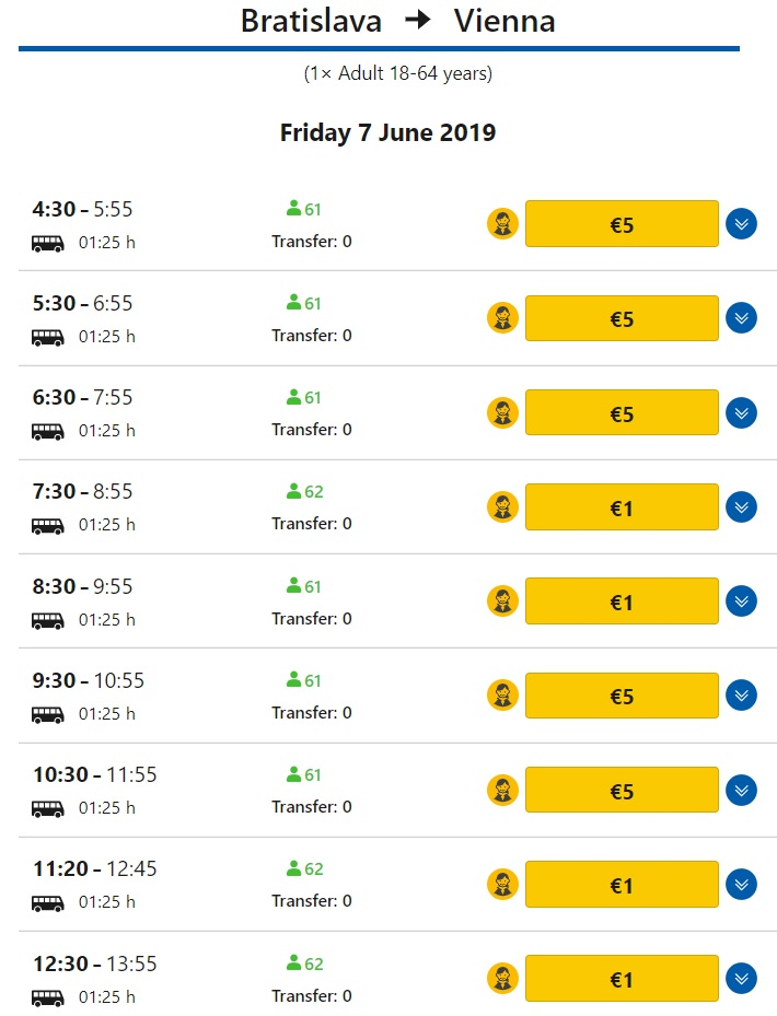 RegioJet Promo Bus tickets between Vienna and Bratislava